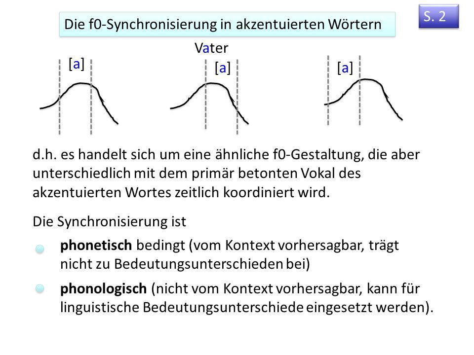 S. 2 Die f0-Synchronisierung in akzentuierten Wörtern. Vater. [a] [a] [a]
